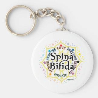 Spina Bifida Lotus Basic Round Button Keychain