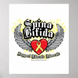 Spina Bifida Wings Poster