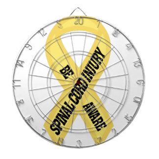 Spinal Cord Injury Dartboard