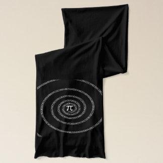 Spiral for Pi Digits on Black Scarf