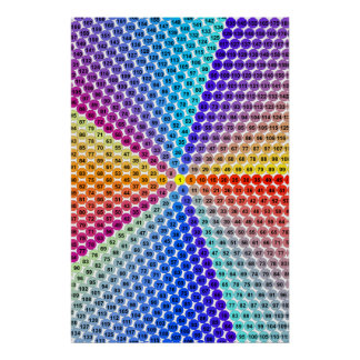 Spiral Multiplication Table - Pentagon Poster