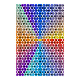Spiral Multiplication Table - Triangle Poster
