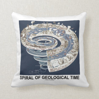 Spiral Of Geological Time (Earth's History Spiral) Pillows