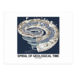 Spiral Of Geological Time (Earth's History Spiral) Postcard