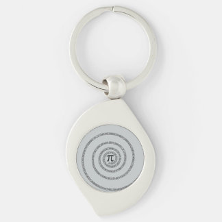 Spiral Pi Click Customize to Change Grey Color Silver-Colored Swirl Metal Keychain