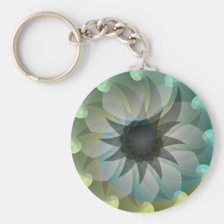 Spiral Shark Keychain