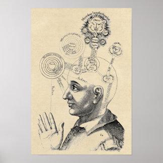 """Spirit and Consciousness """"Geist und Bewusstsein"""" Poster"""