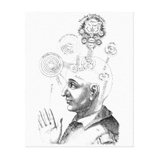 Spirit and Consciousness Phrenology Diagram Canvas Print