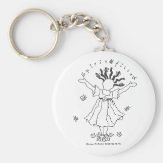 Spirit-Filled Keychain