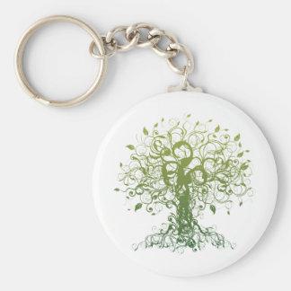 Spirit Yoga Keychain