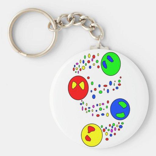 Spirits Basic Round Button Keychain