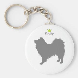 Spitz g5 basic round button keychain