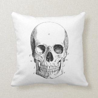 Spooky Skull Throw Pillow