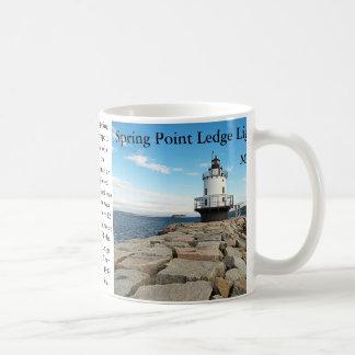 Spring Point Ledge Lighthouse, Maine Mug