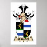 Springer Family Crest Posters