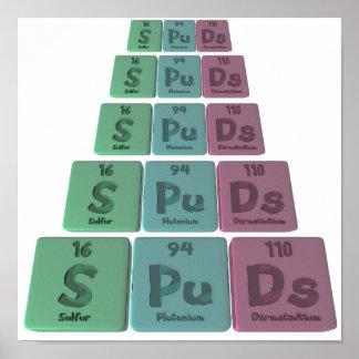 Spuds-S-Pu-Ds-Sulfur-Plutonium-Darmstadtium.png Impresiones