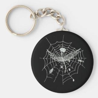 """""""Spychild"""" Trademark Basic Round Button Keychain"""