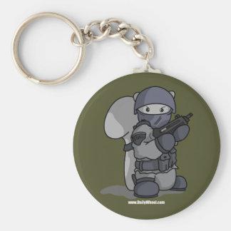 SQRL Agent Keychain