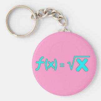 Square Root Function - Math Symbols Keychain