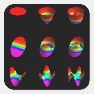 square stickers, Zernike table, black Square Sticker