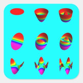 square stickers, Zernike table, cyan Square Sticker