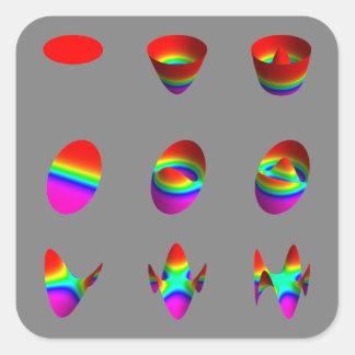 square stickers, Zernike table, gray Square Sticker