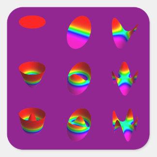 square stickers, Zernike table, purple Square Sticker