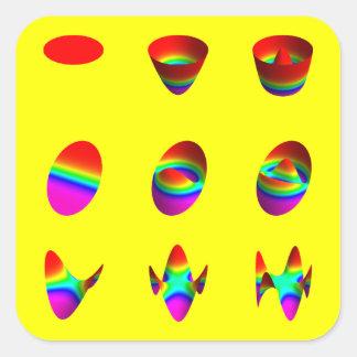 square stickers, Zernike table, yellow Square Sticker