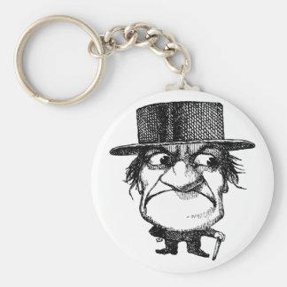 Sr. Grumpyhead Llavero Redondo Tipo Pin