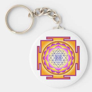 Sri Chakra Goddess Shri Lalitha Tripura Sundari Basic Round Button Keychain
