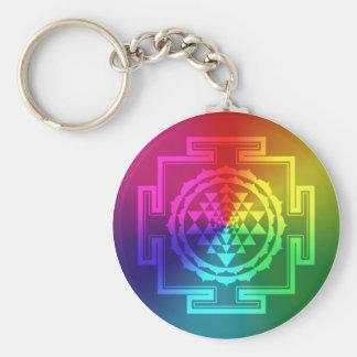 Sri espiritual Yantra - arco iris Llavero Redondo Tipo Pin