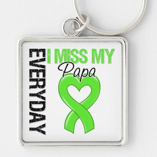 Srta. diaria My Papa del linfoma I Llavero Cuadrado Plateado