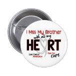 Srta. My Brother del cáncer de pulmón I Pin
