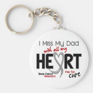 SRTA. MY DAD del cáncer de cerebro I Llavero Redondo Tipo Pin