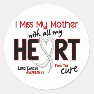 Srta My Mother del cáncer de pulmón I Etiqueta