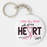 Srta. My Sister del cáncer de pecho I Llavero Personalizado