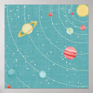 SSP CARTOON KIDS SOLAR SYSTEM PAPER PLANETS STARS POSTER