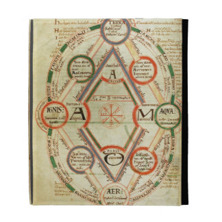 St.Johns 17 f.7v Cosmological diagram, from the Bo iPad Folio Cover