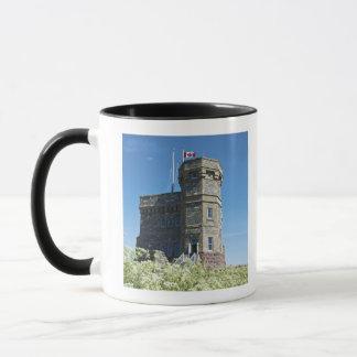 St. John's, Newfoundland, Canada, Cabot Tower, Mug