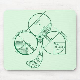 St. Patrick's Day Geometry Mousepad