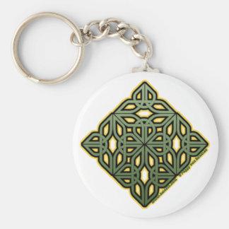 St. Patrick's Shamrock Knotwork Keychain