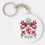 Stackpole Family Crest Key Chains