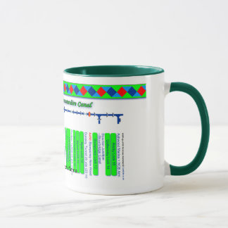 Staffordshire & Worcester Canal Map Green 2of2 Mug