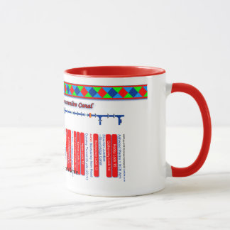 Staffordshire & Worcester Canal Map Red 2of2 Mug