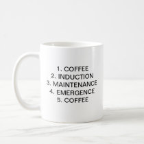 STAGES OF ANAESTHESIA 1. COFFEE COFFEE MUG