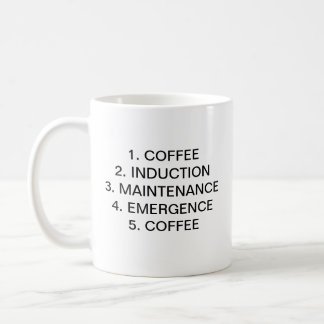 STAGES OF ANAESTHESIA 1. COFFEE BASIC WHITE MUG