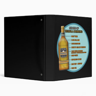 Stages of Tequila Binder