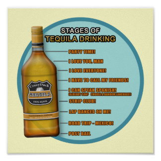 Stages of Tequila Poster
