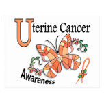 Stained Glass Butterfly 2 Uterine Cancer Postcard