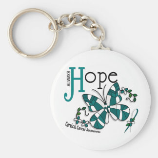 Stained Glass Butterfly Cervical Cancer Keychain